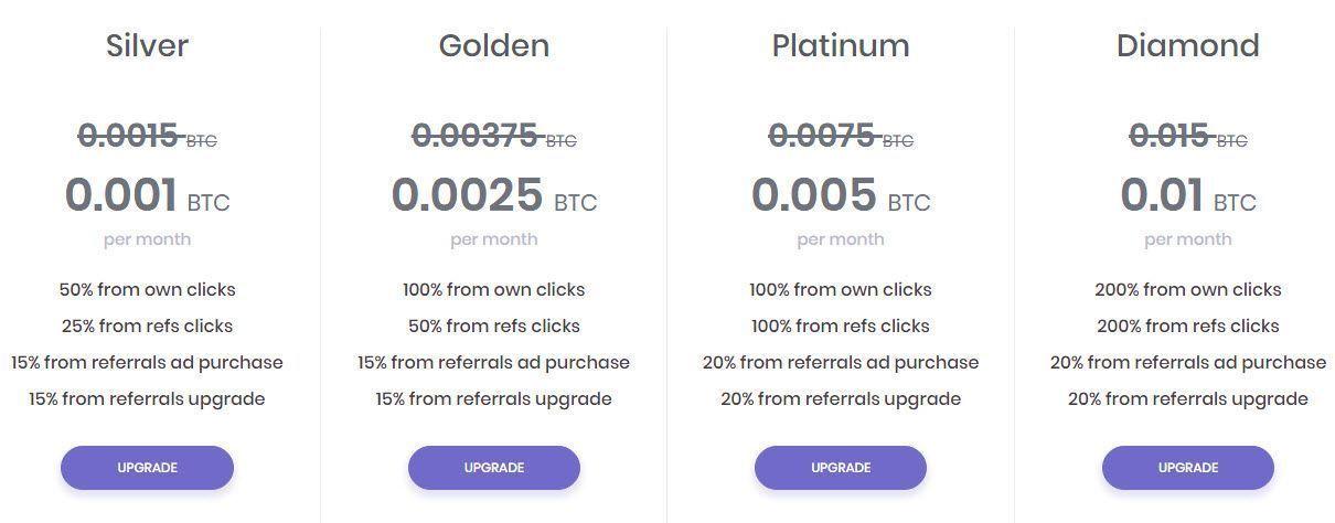 Membresias Clixcoin-Gana Bitcoins Viendo Anuncios ¿Paga o es Estafa? Ganar Dinero Viendo Anuncios