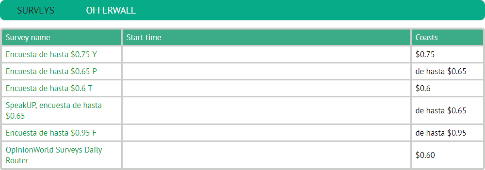 encuesta SurveyPronto ▷ SurveyPronto-Encuestas rollo LIKE A FU**** Boss  5€ GRATIS  Encuestas